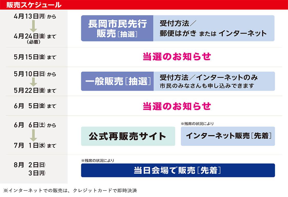 長岡大花火大会 チケット販売スケジュール